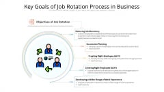 Key Goals Of Job Rotation Process In Business Ppt PowerPoint Presentation Layouts Introduction PDF