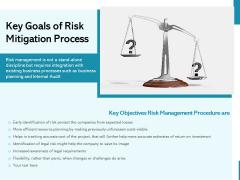 Key Goals Of Risk Mitigation Process Ppt PowerPoint Presentation Icon Slides PDF