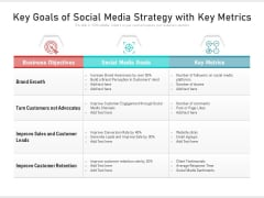 Key Goals Of Social Media Strategy With Key Metrics Ppt PowerPoint Presentation Summary Background Images PDF