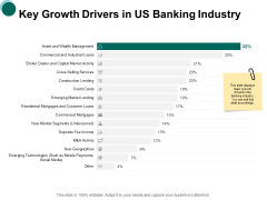 Key Growth Drivers In Us Banking Industry Commercial Ppt PowerPoint Presentation Summary Graphics Tutorials