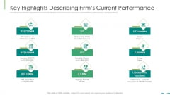 Key Highlights Describing Firms Current Performance Ppt Outline Introduction PDF