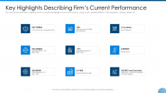 Key Highlights Describing Firms Current Performance Ppt Summary Visuals PDF