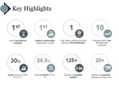 Key Highlights Ppt PowerPoint Presentation Gallery Deck
