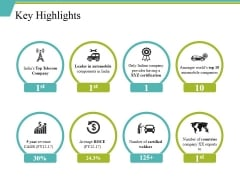 Key Highlights Ppt PowerPoint Presentation Outline Designs