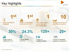 Key Highlights Ppt PowerPoint Presentation Summary Display