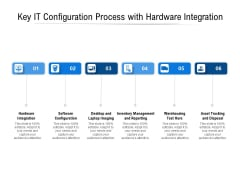 Key IT Configuration Process With Hardware Integration Ppt PowerPoint Presentation Ideas Deck PDF