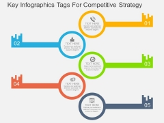 Key Infographics Tags For Competitive Strategy Powerpoint Template