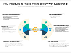 Key Initiatives For Agile Methodology With Leadership Ppt PowerPoint Presentation Outline Skills PDF