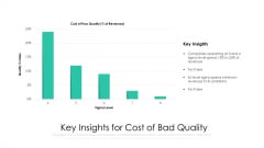 Key Insights For Cost Of Bad Quality Ppt PowerPoint Presentation Summary Model PDF