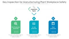 Key Inspection For Manufacturing Plant Workplace Safety Ppt PowerPoint Presentation File Structure PDF
