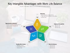 Key Intangible Advantages With Work Life Balance Ppt PowerPoint Presentation Gallery Example PDF