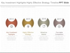 Key Investment Highlights Highly Effective Strategy Timeline Ppt Slide