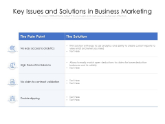 Key Issues And Solutions In Business Marketing Ppt PowerPoint Presentation Gallery Layout PDF