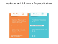 Key Issues And Solutions In Property Business Ppt PowerPoint Presentation File Infographic Template PDF