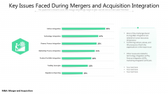 Key Issues Faced During Mergers And Acquisition Integration Ppt PowerPoint Presentation Summary Graphics PDF