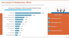 Key Issues In Employees Mind Sample PDF