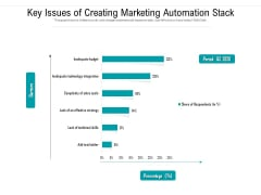 Key Issues Of Creating Marketing Automation Stack Ppt PowerPoint Presentation Gallery Template PDF