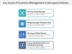 Key Issues Of Inventory Management In Aerospace Industry Ppt PowerPoint Presentation Model Graphics Example