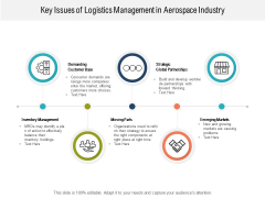 Key Issues Of Logistics Management In Aerospace Industry Ppt PowerPoint Presentation Portfolio Files
