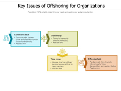 Key Issues Of Offshoring For Organizations Ppt PowerPoint Presentation Gallery Show PDF