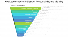 Key Leadership Skills List With Accountability And Visibility Ppt PowerPoint Presentation Icon Topics PDF