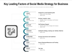 Key Leading Factors Of Social Media Strategy For Business Ppt PowerPoint Presentation Outline Samples PDF