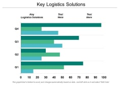 Key Logistics Solutions Ppt Powerpoint Presentation Layouts Background Images Cpb