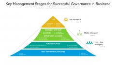 Key Management Stages For Successful Governance In Business Ppt PowerPoint Presentation Summary Outline PDF