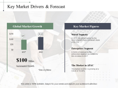 Key Market Drivers Forecast Ppt PowerPoint Presentation Inspiration Graphic Tips