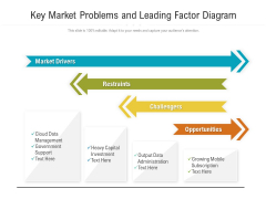 Key Market Problems And Leading Factor Diagram Ppt PowerPoint Presentation Gallery Slideshow PDF
