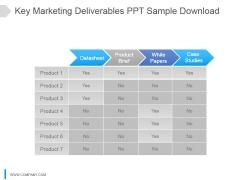Key Marketing Deliverables Ppt Sample Download
