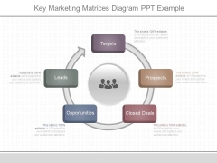 Key Marketing Matrices Diagram Ppt Example