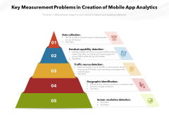 Key Measurement Problems In Creation Of Mobile App Analytics Ppt PowerPoint Presentation Pictures Inspiration PDF
