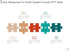 Key Measures For Audit System Events Ppt PowerPoint Presentation Example