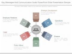 Key Messages And Communication Goals Powerpoint Slide Presentation Sample