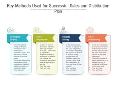 Key Methods Used For Successful Sales And Distribution Plan Ppt PowerPoint Presentation Model Graphics PDF