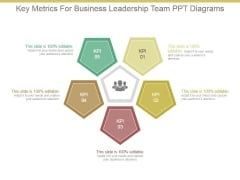 Key Metrics For Business Leadership Team Ppt Diagrams