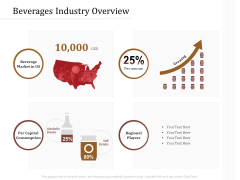Key Metrics Hotel Administration Management Beverages Industry Overview Brochure PDF