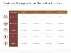 Key Metrics Hotel Administration Management Customer Demographics For Recreation Activities Summary PDF