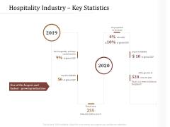 Key Metrics Hotel Administration Management Hospitality Industry Key Statistics Download PDF
