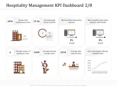 Key Metrics Hotel Administration Management Hospitality Management KPI Dashboard Cost Slides PDF