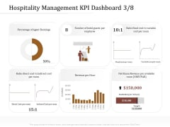 Key Metrics Hotel Administration Management Hospitality Management KPI Dashboard Direct Sample PDF
