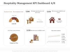 Key Metrics Hotel Administration Management Hospitality Management KPI Dashboard Employee Information PDF