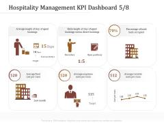 Key Metrics Hotel Administration Management Hospitality Management KPI Dashboard Fixed Pictures PDF