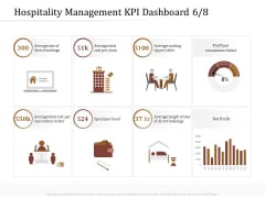 Key Metrics Hotel Administration Management Hospitality Management KPI Dashboard Head Information PDF