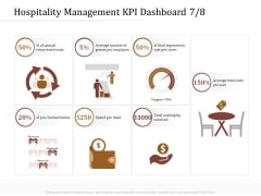 Key Metrics Hotel Administration Management Hospitality Management KPI Dashboard Number Structure PDF