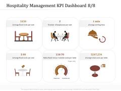 Key Metrics Hotel Administration Management Hospitality Management KPI Dashboard Per Download PDF