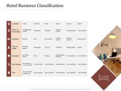 Key Metrics Hotel Administration Management Hotel Business Classification Slides PDF