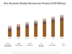 Key Metrics Hotel Administration Management Non Alcoholic Market Revenue By Product USD Billion Inspiration PDF