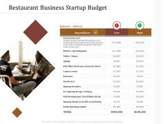 Key Metrics Hotel Administration Management Restaurant Business Startup Budget Diagrams PDF